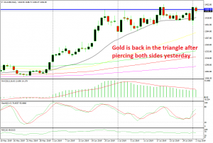The range is back on in Gold
