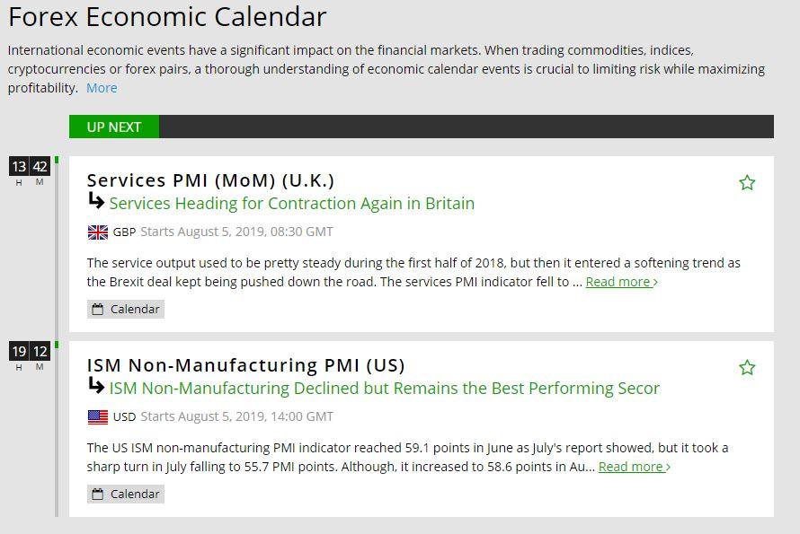 Best Forex Calendar.Daily Brief Aug 5 Economic Events Brief Services Pmi Figures