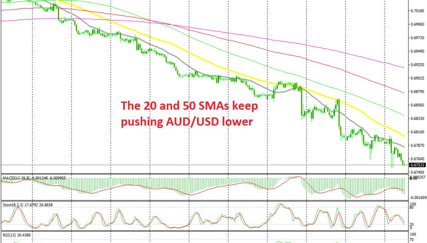 The downtrend stretches further in AUD/USD