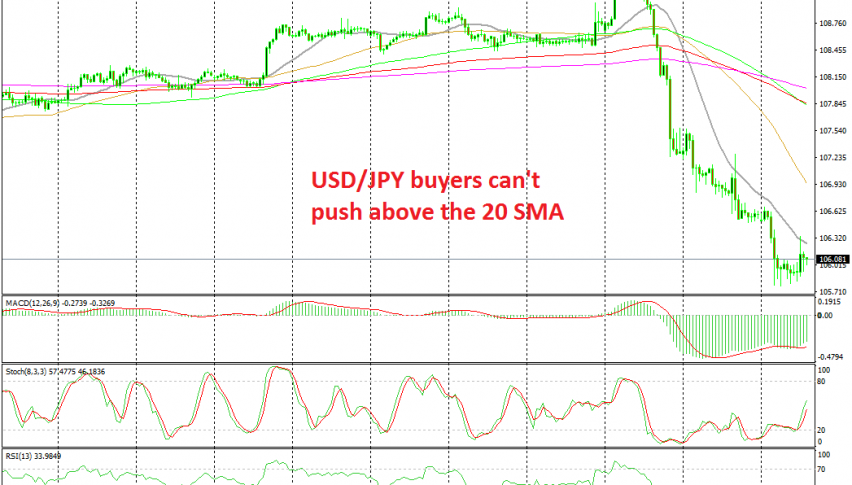The downtrend remains really strong in this pair