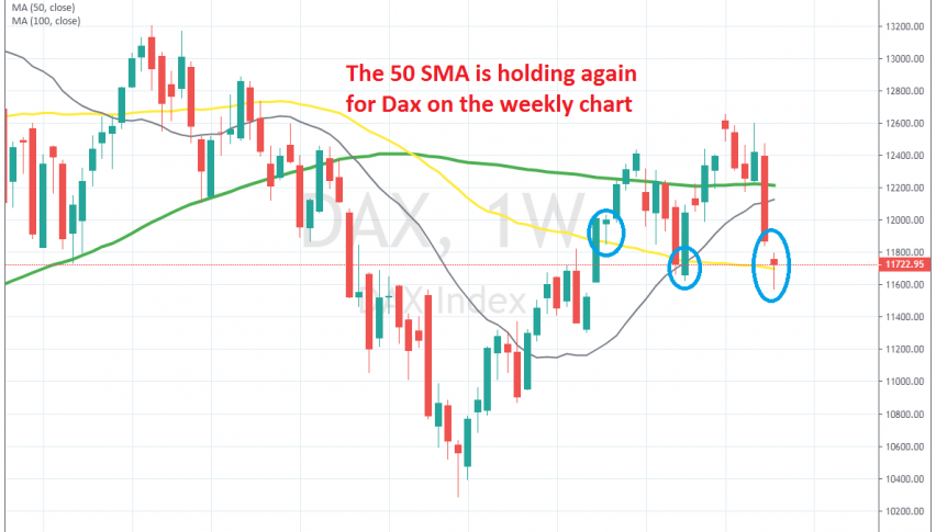 How long can the 50 SMA hold on for?