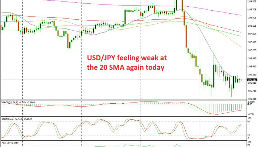 USD/JPY seems bound to turn bearish again from here now