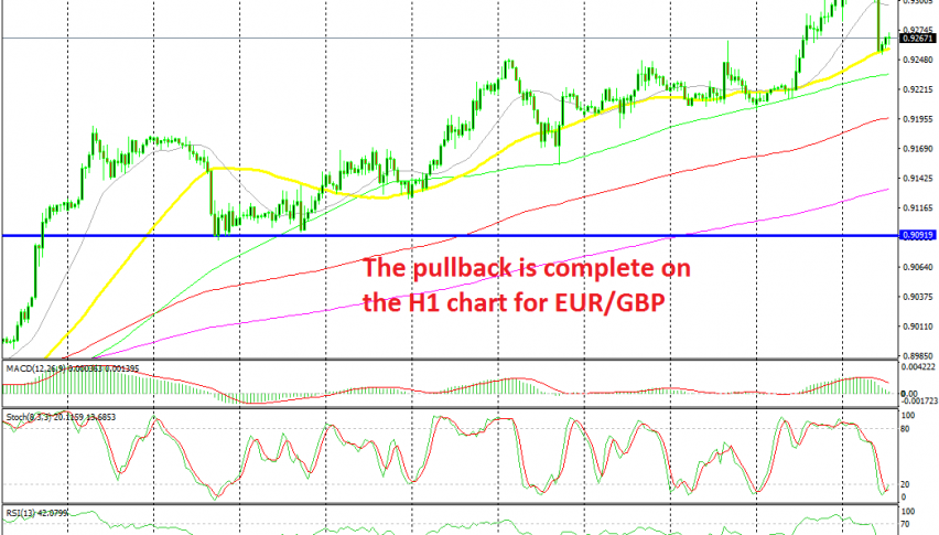 The uptrend should resume soon in this pair