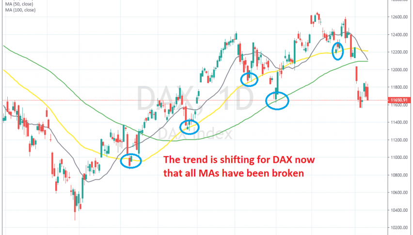 There's no more support for DAX below