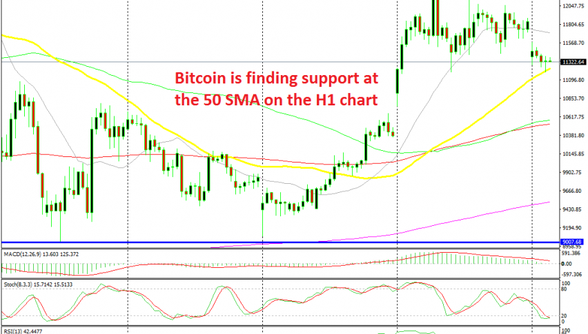 The chart setup points to a bullish reversal