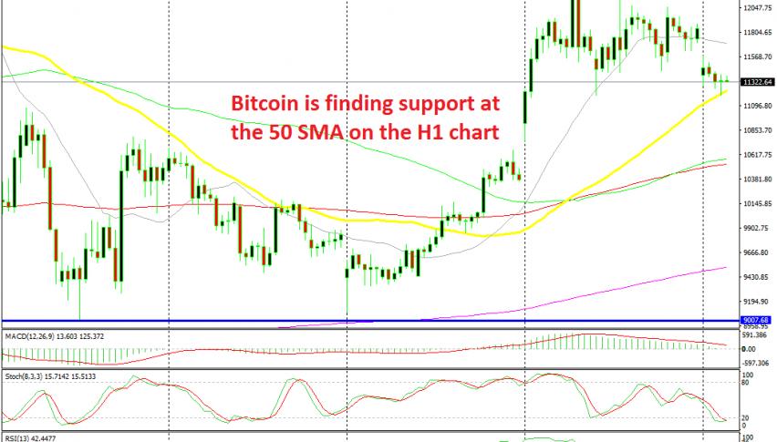 The chart setup points to a bullish reversal