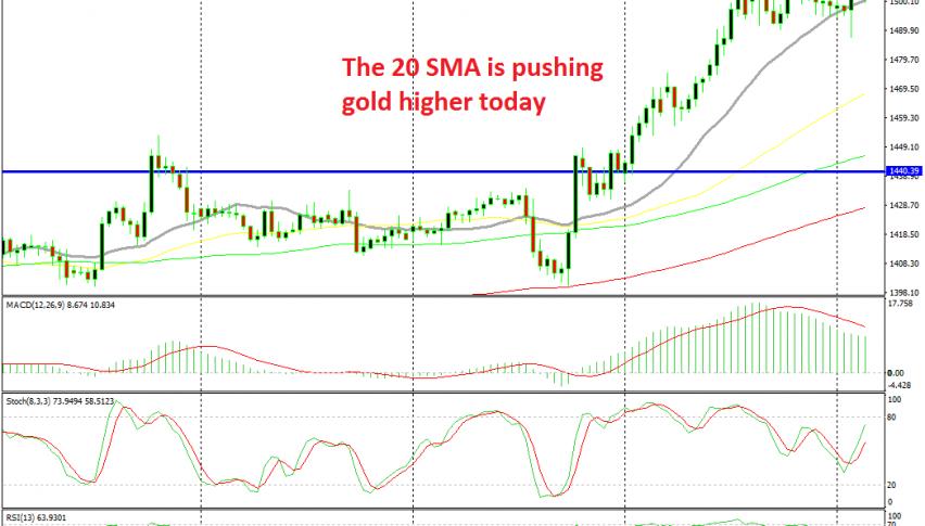 Gold is threatening last week's highs