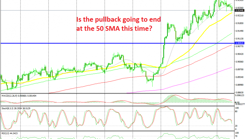 Let's see if the 50 SMA will hold on this time?