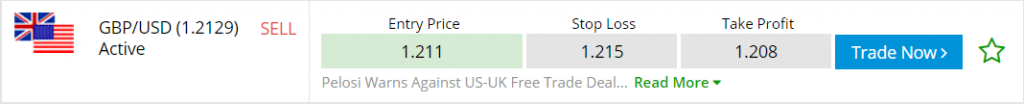 FX Leaders forex signal