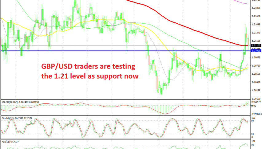 Let's see if GBP/USD will turn bearish again or remain bullish in the short term