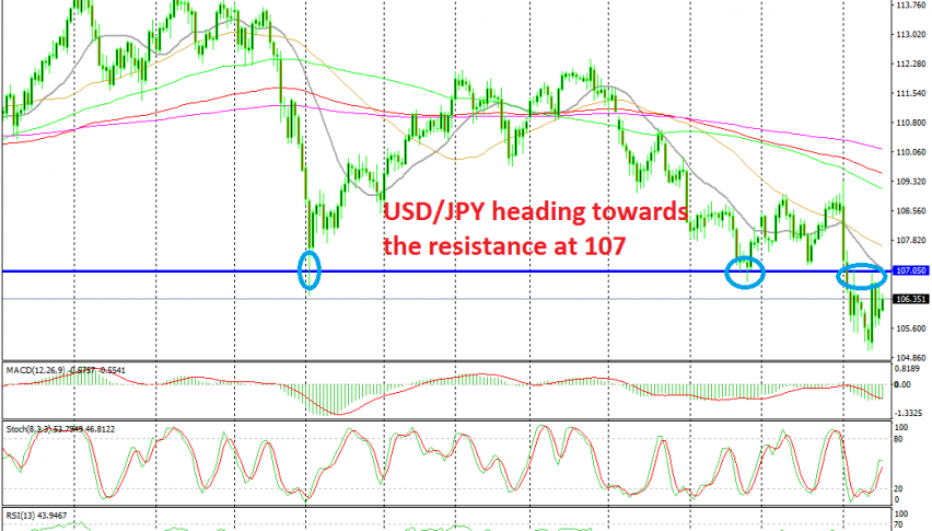 The main trend remains bearish for USD/JPY
