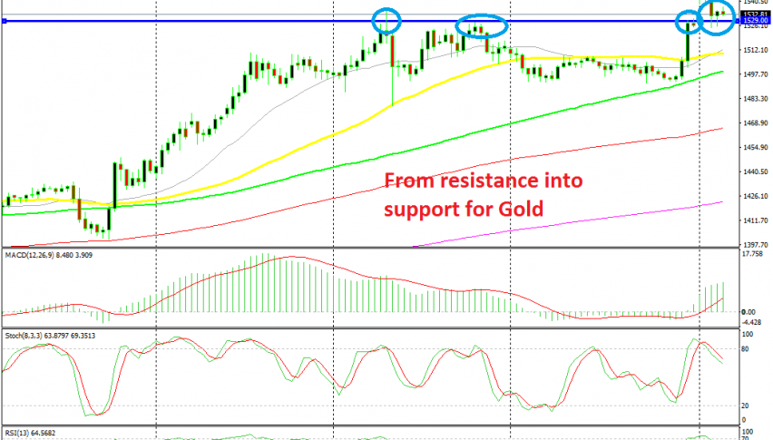 Gold continues to stretch higher