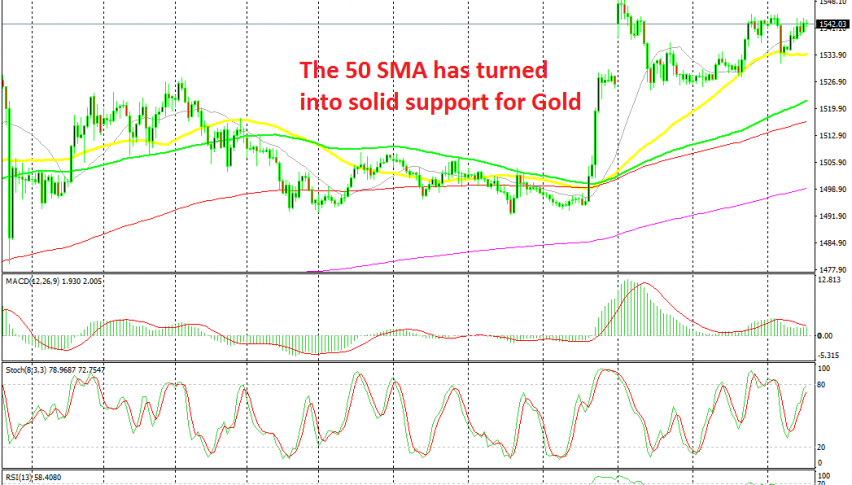 We will look to buy Gold at the 50 SMA