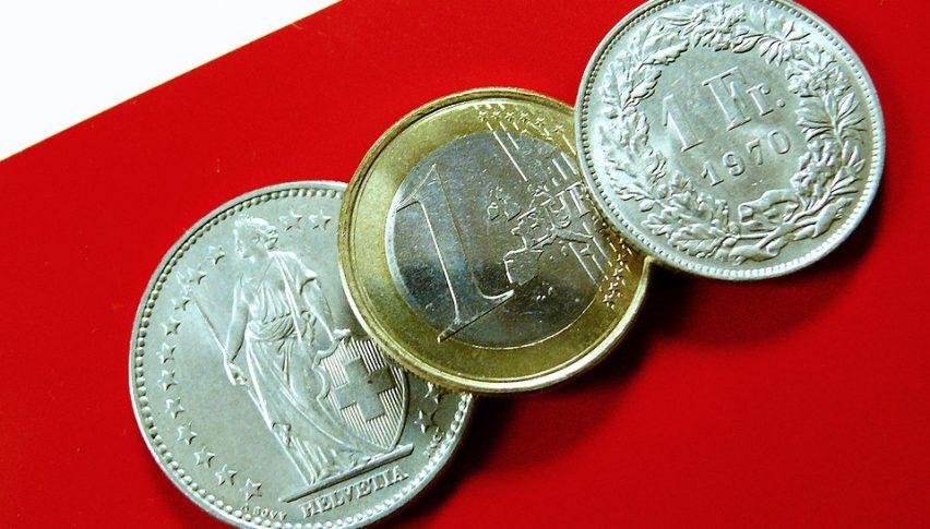 Swiss franc - CHF