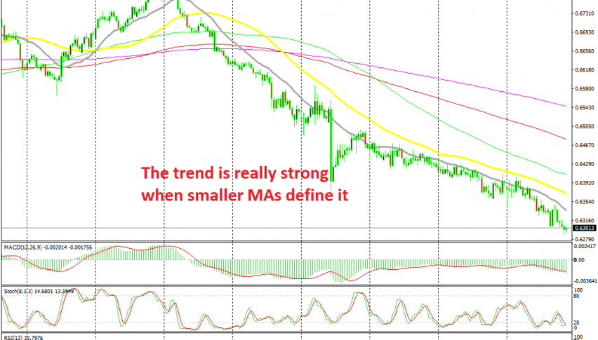 The downtrend doesn't seem to end for NZD/USD