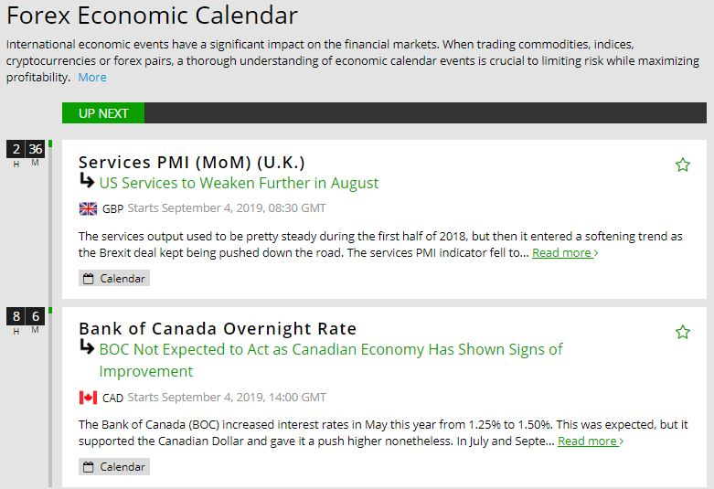 Daily Brief, Sep 4: Economic Events Outlook, BOC Set to