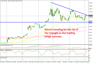 A bearish reversing pattern has formed in Bitcoin