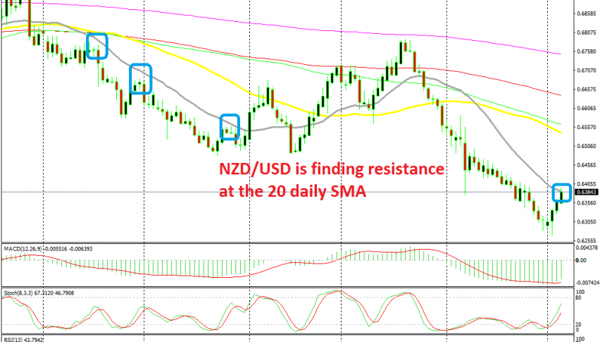Let's see if NZD/USD pulls back down from here now