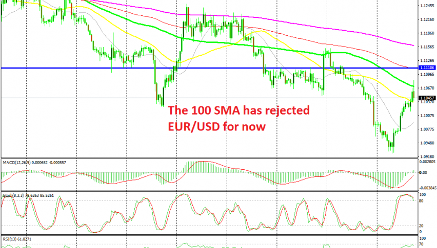 EUR/USD is severely overbought on this chart