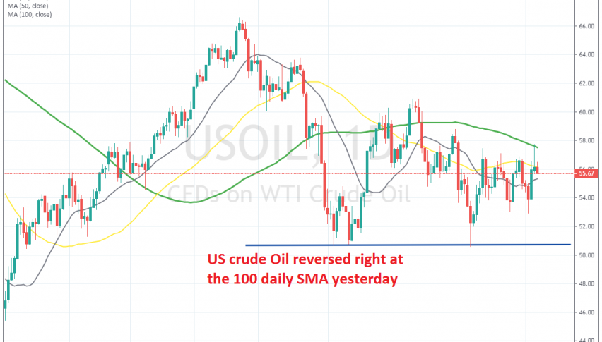 Crude Oil is heading for the support now