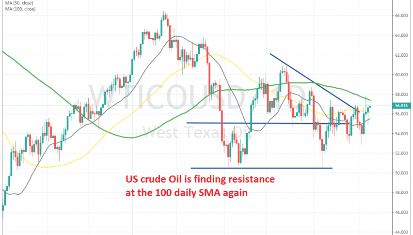 Buyers seem exhausted in WTI crude Oil now