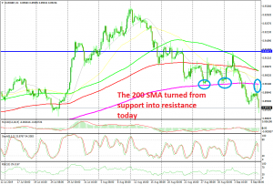 The bearish momentum continues for EUR/GBP