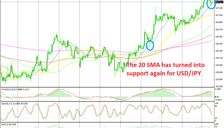 The pullback is almost complete now