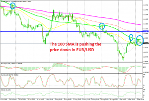 The H4 chart is pointing to further declines after the retrace higher