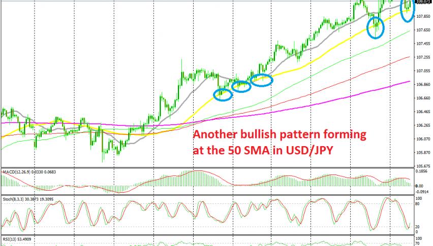 USD/JPY is reversing higher as i write