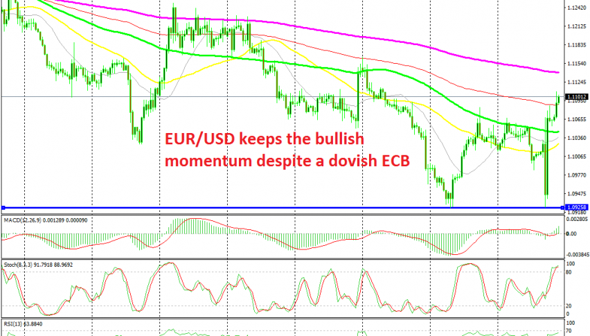 There's nothing stopping the Euro at the moment