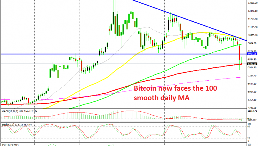 The triangle is broken to the downside in Bitcoin