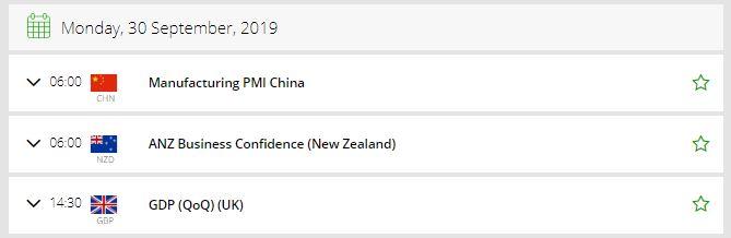 FX Leaders Economic Calendar - Monday