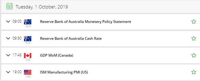 FX Leaders Economic Calendar - Tuesday