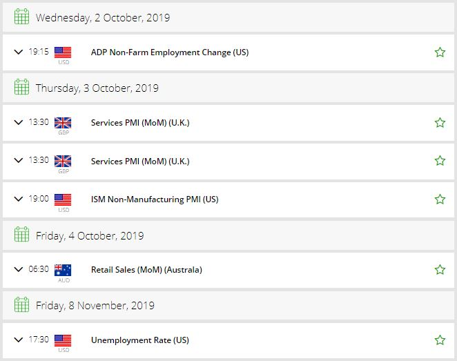 FX Leaders Economic Calendar