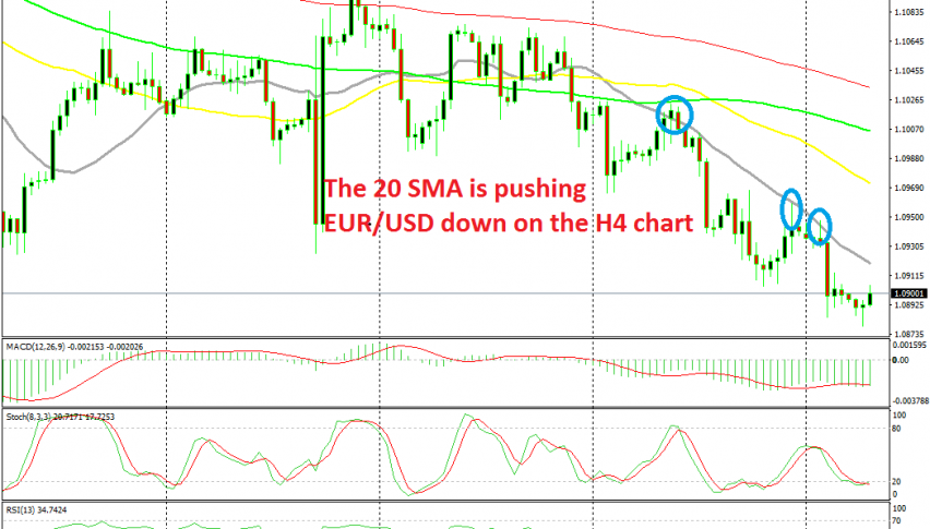 The pressure remains to the downside for EUR/USD