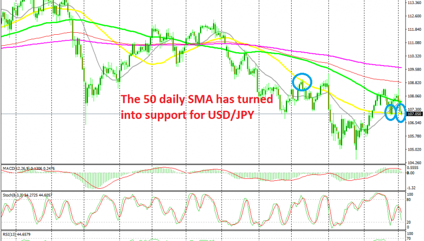 Let's see if the 50 SMA will be broken this time