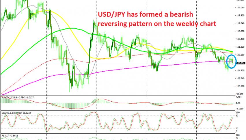 USD/JPY has turned bearish this week