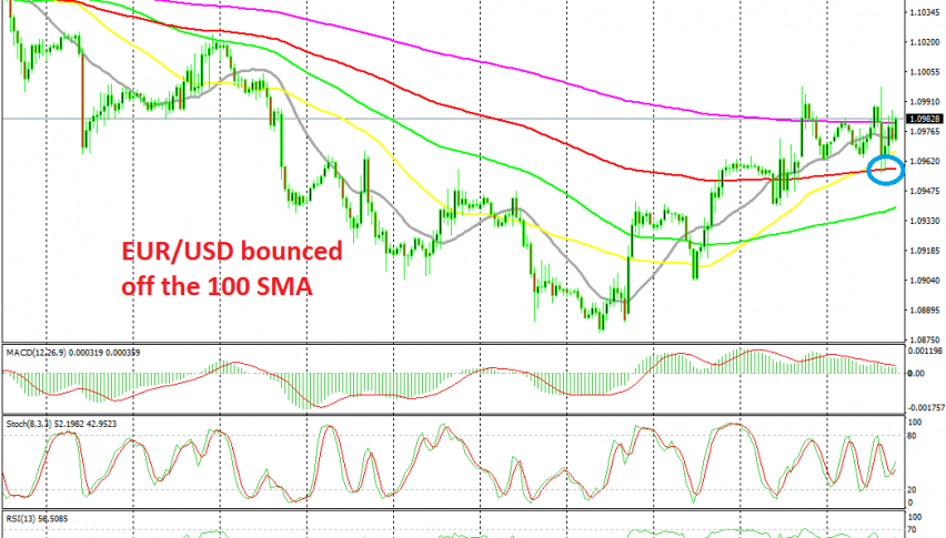 The retrace lower ended for EUR/USD