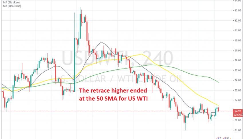 US crude Oil has formed a bearish reversing pattern
