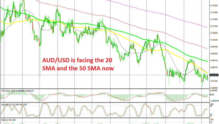 Buyers remain in charge for now on AUD/USD
