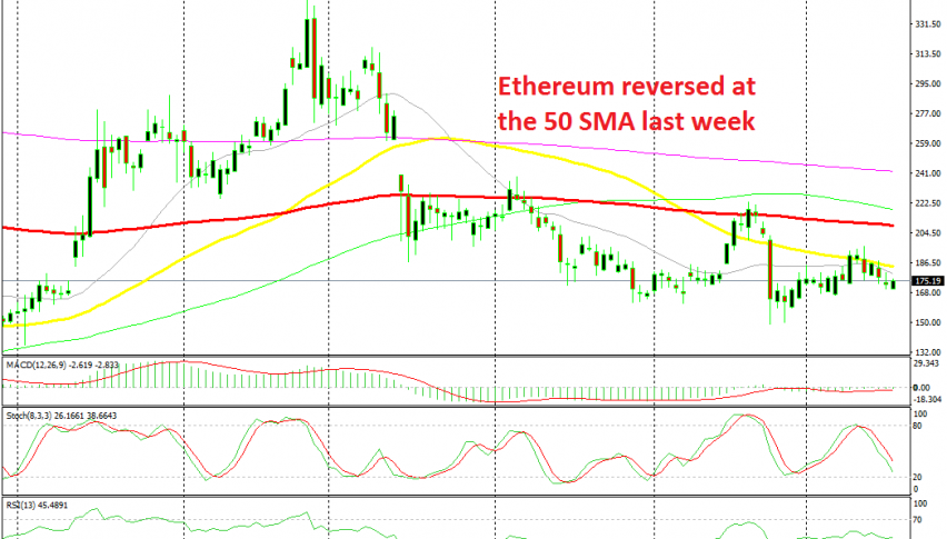 We should have sold Ethereum at the 50 SMA last week