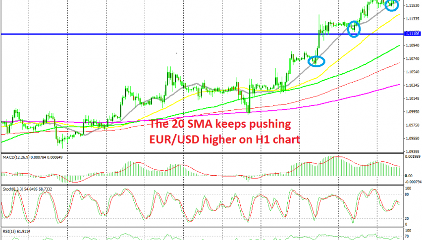 The uptrend continues for EUR/USD