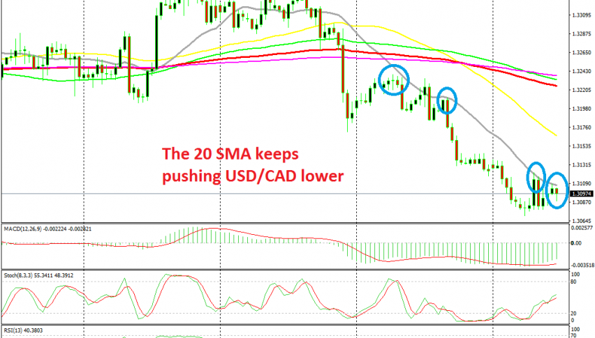The downtrend continues for this pair