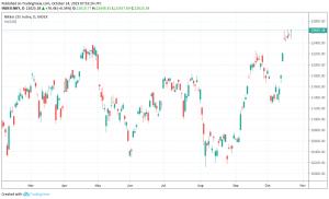 Japan's Nikkei rallies