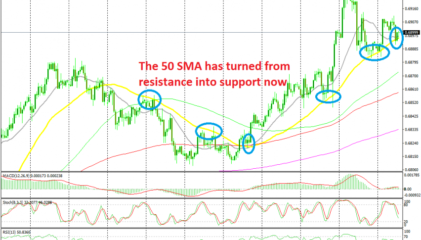The pullback is complete on the H1 chart