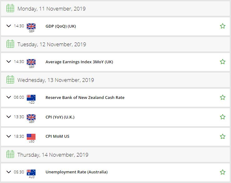 Economic Calendar FXLeaders