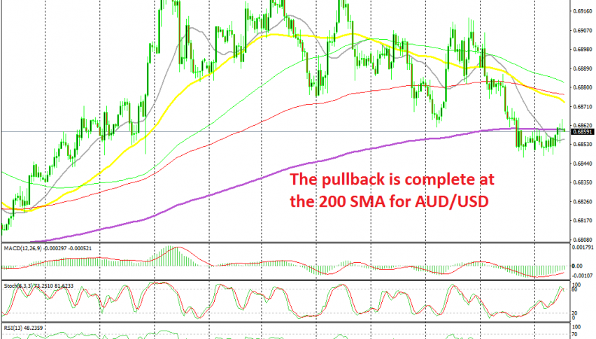 Buyers have given up at the 200 SMA