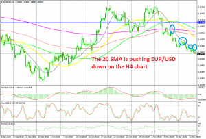 The downtrend stretches further for EUR/USD