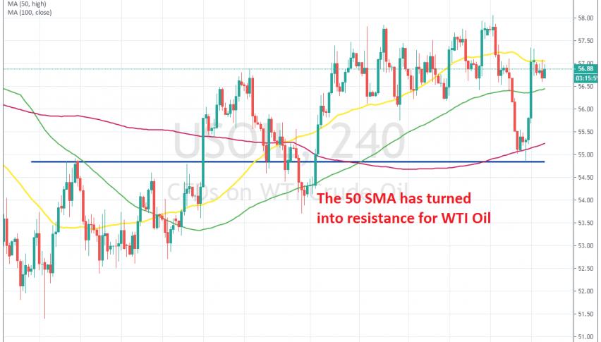 US crude is trading between 2 MAs now