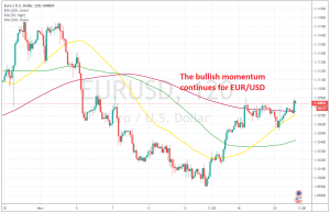 EUR/USD bounced after China's comments